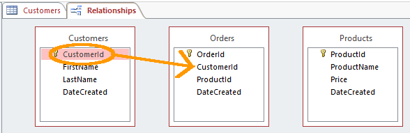 How To Create A Relationship In Access Database Guide
