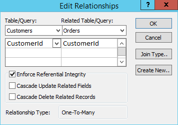 Screenshot of the Edit Relationships dialog in Access 2013.