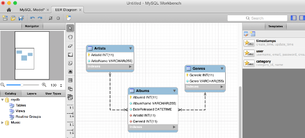 how to build a mysql database