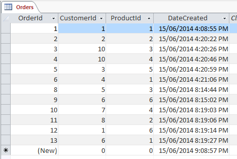 Screenshot of the Orders table with data.